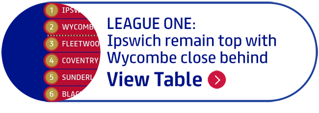 League One: Ipswich remain top with Wycombe close behind