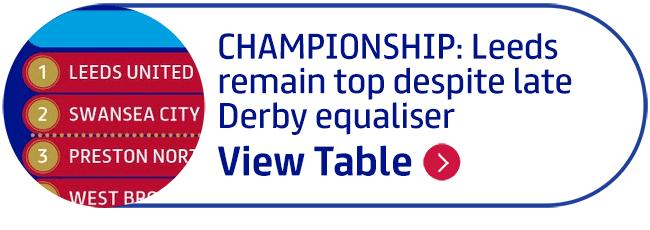 Championship: Leeds remain top despite late Derby equaliser