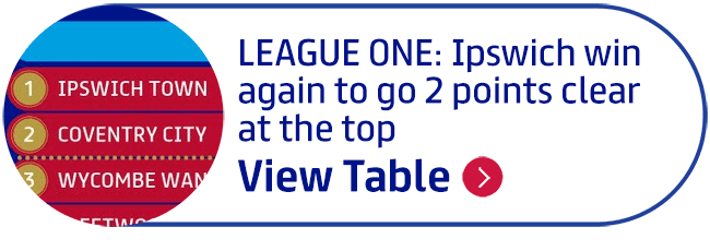 League One: Ipswich win again to go 2 points clear at the top