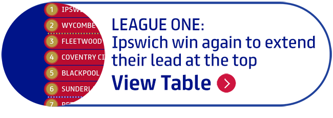 League One: Ipswich win again to extend their lead at the top