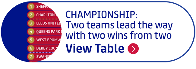 Championship: Two teams lead the way with two wins from two