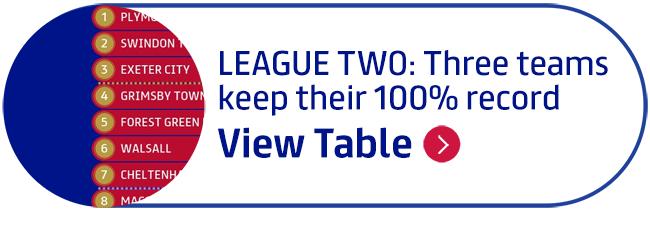 LEAGUE TWO: Three teams keep their 100% record