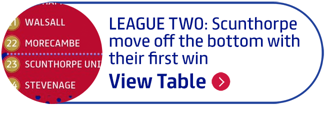 LEAGUE TWO: Scunthorpe move off the bottom with their first win