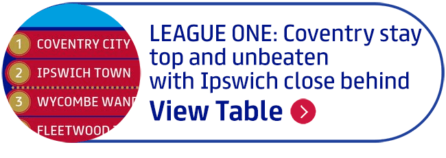 League One: Coventry stay top and unbeaten with Ipswich close behind