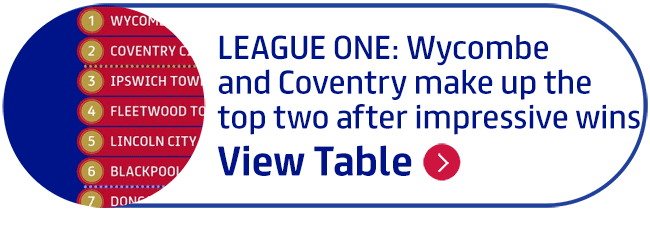 League One: Wycombe and Coventry make up the top two after impressive wins
