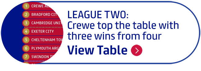 LEAGUE TWO: View table