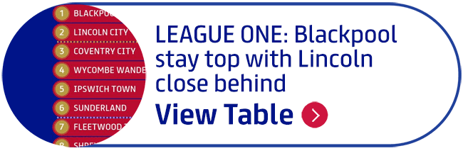 League One: View table