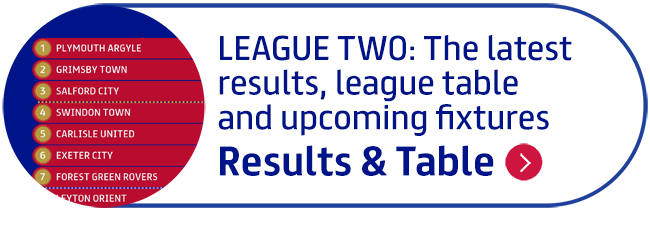 LEAGUE TWO: The latest results, league table and upcoming fixtures