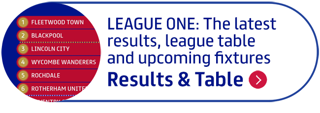 League One: The latest results, league table and upcoming fixtures