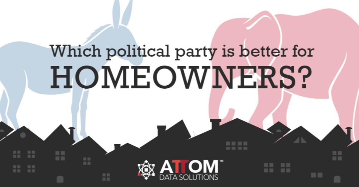 2020 Political Housing Analysis