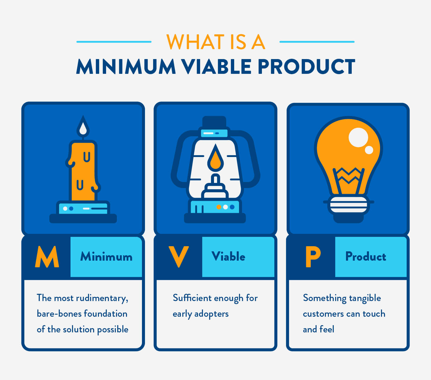 what-is-a-minimum-viable-product_oct19.jpg